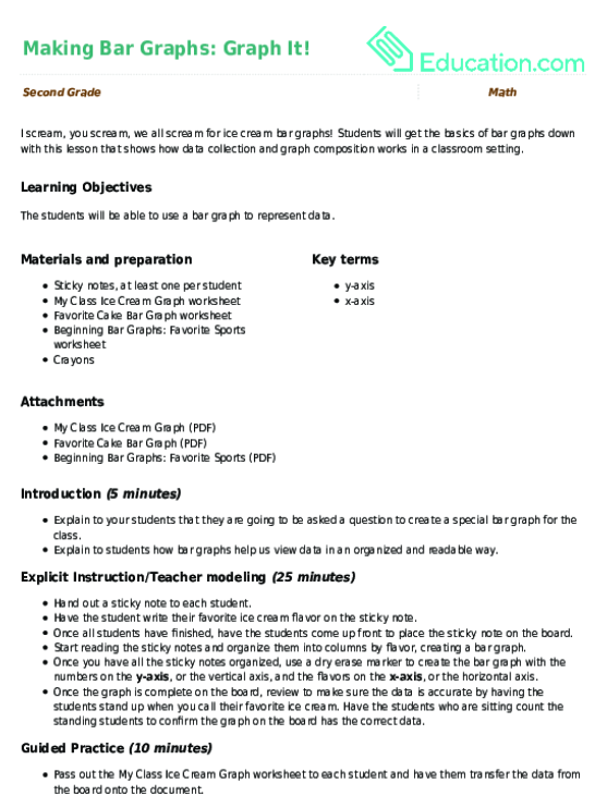 Bar Graphs Interpreting Data Lesson Plan Education Lesson
