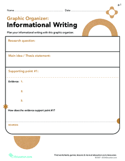 Graphic Organizer: Informational Writing