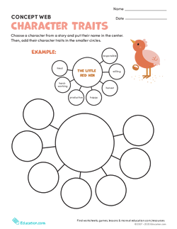 Concept Web: Character Traits
