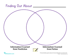 Finding Out About Fiction and Nonfiction