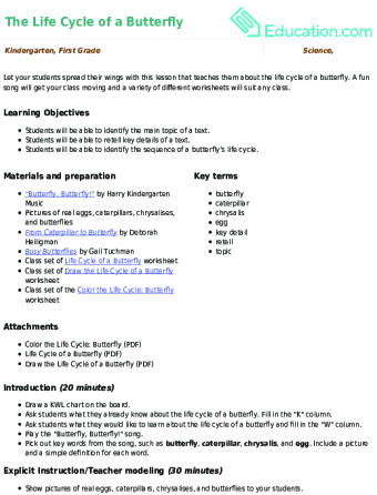 Lesson Plans For Science Educationcom - Learning cycle lesson plan template