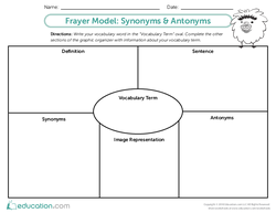 Graphic Organizer Template: Frayer Model — Synonyms and Antonyms