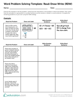 Word Problem Solving Template - Read, Draw, Write