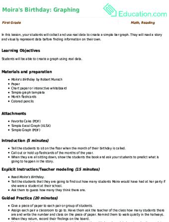 1st grade Graphing Lesson Plans | Education com