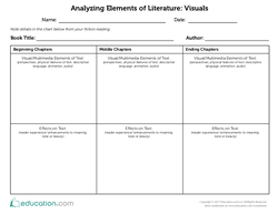 Analyzing Elements of Fiction: Visuals