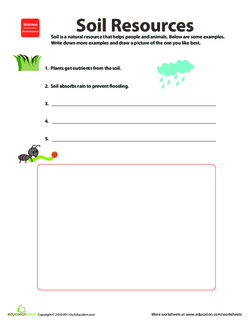 Soil Resources Definition Of Natural Resources Lesson Plan