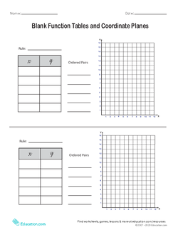 Blank Function Tables and Coordinate Planes