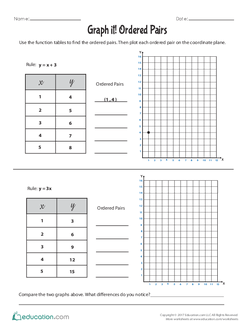 Graph it! Ordered Pairs