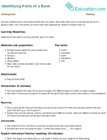 Identifying Parts Of A Book Lesson Plan Education