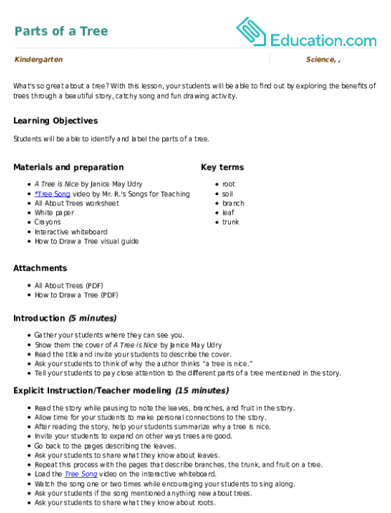 Parts Of A Tree Lesson Plan Education Lesson Plan