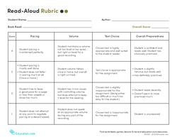 Read-Aloud Rubric