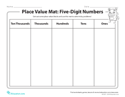 Place Value Mat: Five-Digit Numbers