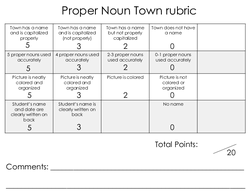 Proper Noun Town Rubric