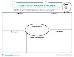 Frayer Model: Synonyms & Antonyms