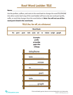 Root Word Ladder: Tele
