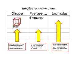 3D Anchor Chart