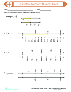 Equivalent Fractions: Number Lines