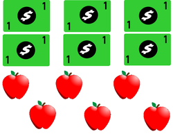 Apples and Money