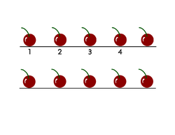 Cherry Counting posters
