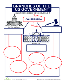 tell your students that they will be learning about the three branches of government