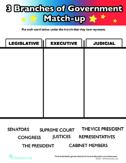 Three Branches of Government for Kids