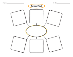 Graphic Organizer Template: Concept Web