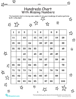 Hundreds Chart with Missing Numbers