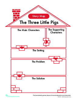Three Little Pigs Story Map