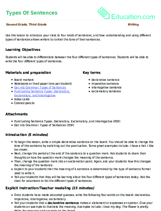 Types Of Sentences Lesson Plan – Sentence Type Worksheets
