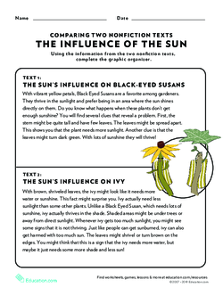 Comparing Two Nonfiction Texts: The Influence of the Sun