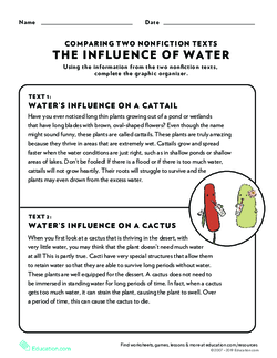 Comparing Two Nonfiction Texts: The Influence of Water