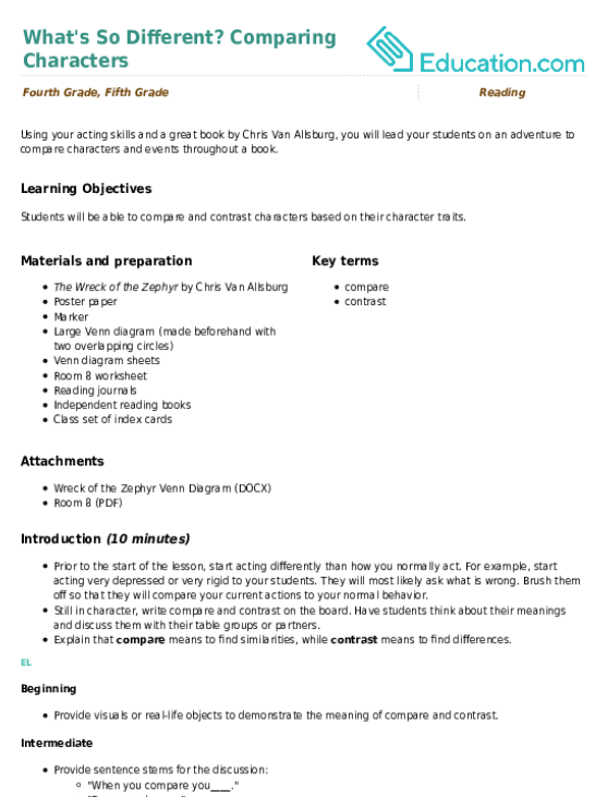 compare and contrast characters worksheet free worksheets library download and print. Black Bedroom Furniture Sets. Home Design Ideas