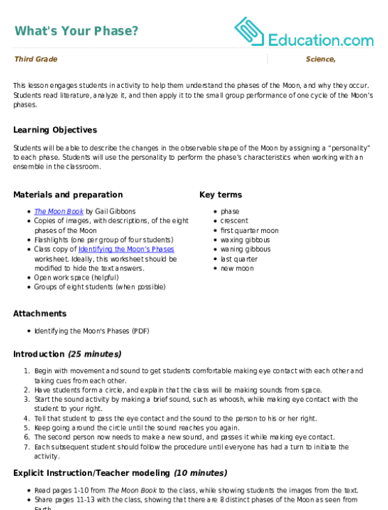 Moon Phases Worksheet Worksheet – Phases of the Moon Worksheets