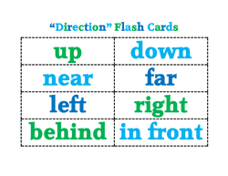 Direction Flashcards