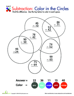 Subtraction: Color in the Circles