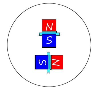 Plate Bar Magnet Perpendicular
