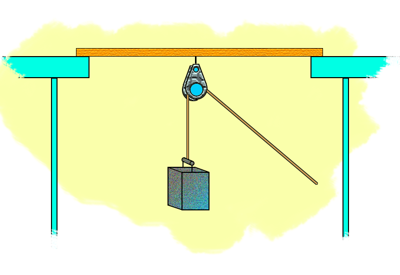 A Single Movable Pulley and Mechanical Advantage | Science project