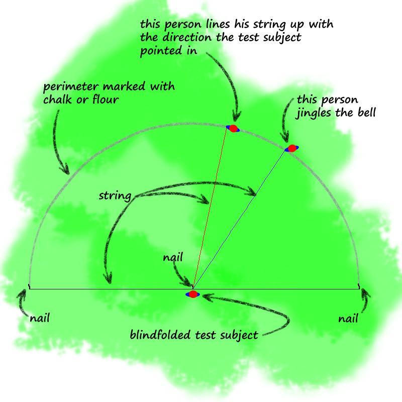 Judging Sounds Diagram
