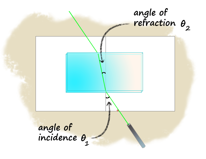 refraction of light in water pdf
