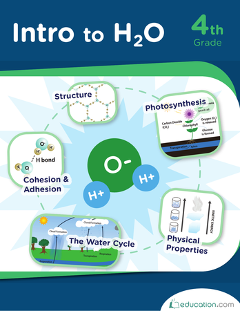 Fourth Grade Reading & Writing Workbooks: Intro to H2O