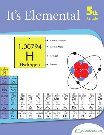Fifth Grade Reading & Writing Workbooks: It's Elemental