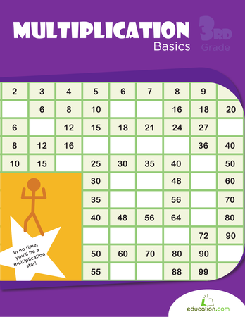 Third Grade Math Workbooks: Multiplication Basics