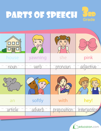 Third Grade Reading & Writing Workbooks: Parts of Speech
