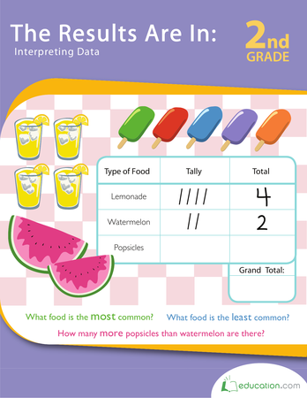 Second Grade Math Workbooks: The Results Are In: Interpreting Data