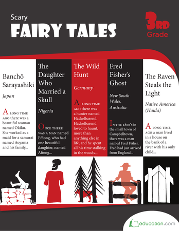 Third Grade Reading & Writing Workbooks: Scary Fairy Tales