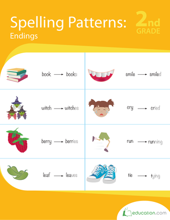 Second Grade Reading & Writing Workbooks: Spelling Patterns: Endings