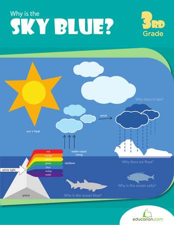 Third Grade Reading & Writing Workbooks: Why is the Sky Blue?
