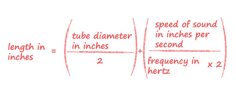 Pipe Instrument Formula