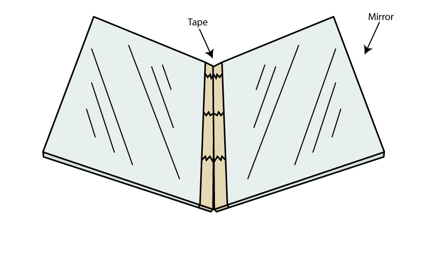 Taped Mirrors Diagram