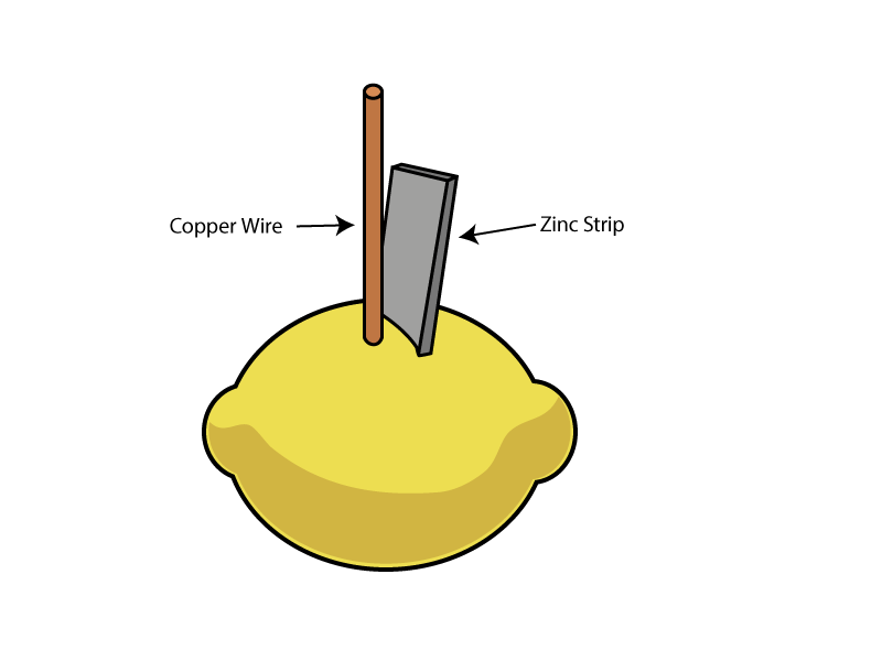 Lemon Battery with Zinc and Copper Diodes
